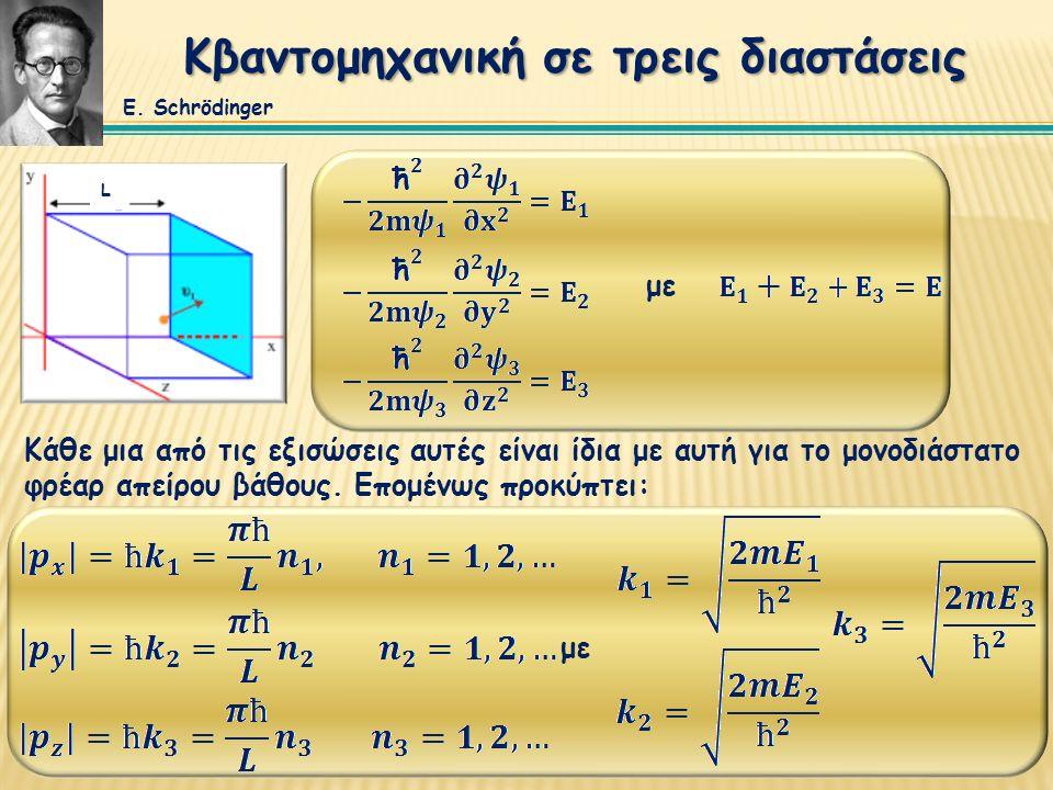 Κβαντομηχανική σε τρεις διαστάσεις Κάθε μια από τις εξισώσεις αυτές είναι ίδια με αυτή για το μονοδιάστατο φρέαρ απείρου βάθους. Επομένως προκύπτει: μ