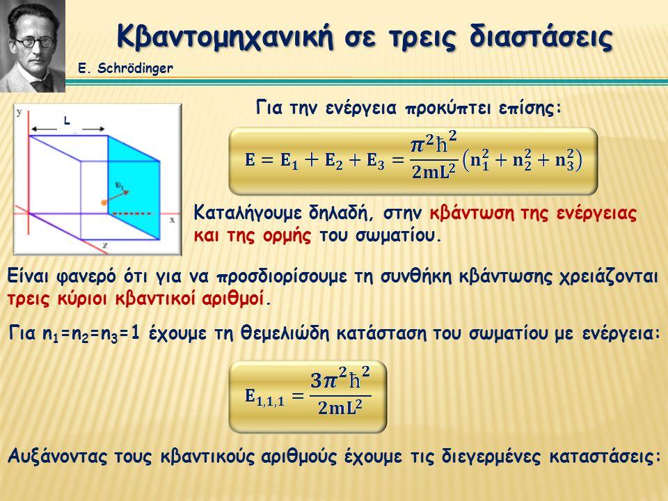 Κβαντομηχανική σε τρεις διαστάσεις Για την ενέργεια προκύπτει επίσης: Καταλήγουμε δηλαδή, στην κβάντωση της ενέργειας και της ορμής του σωματίου. Είνα