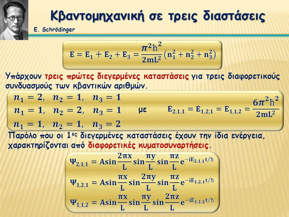 Κβαντομηχανική σε τρεις διαστάσεις Υπάρχουν τρεις πρώτες διεγερμένες καταστάσεις για τρεις διαφορετικούς συνδυασμούς των κβαντικών αριθμών. Παρόλο που