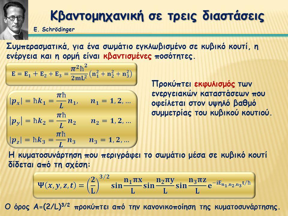 Κβαντομηχανική σε τρεις διαστάσεις Συμπερασματικά, για ένα σωμάτιο εγκλωβισμένο σε κυβικό κουτί, η ενέργεια και η ορμή είναι κβαντισμένες ποσότητες. Η