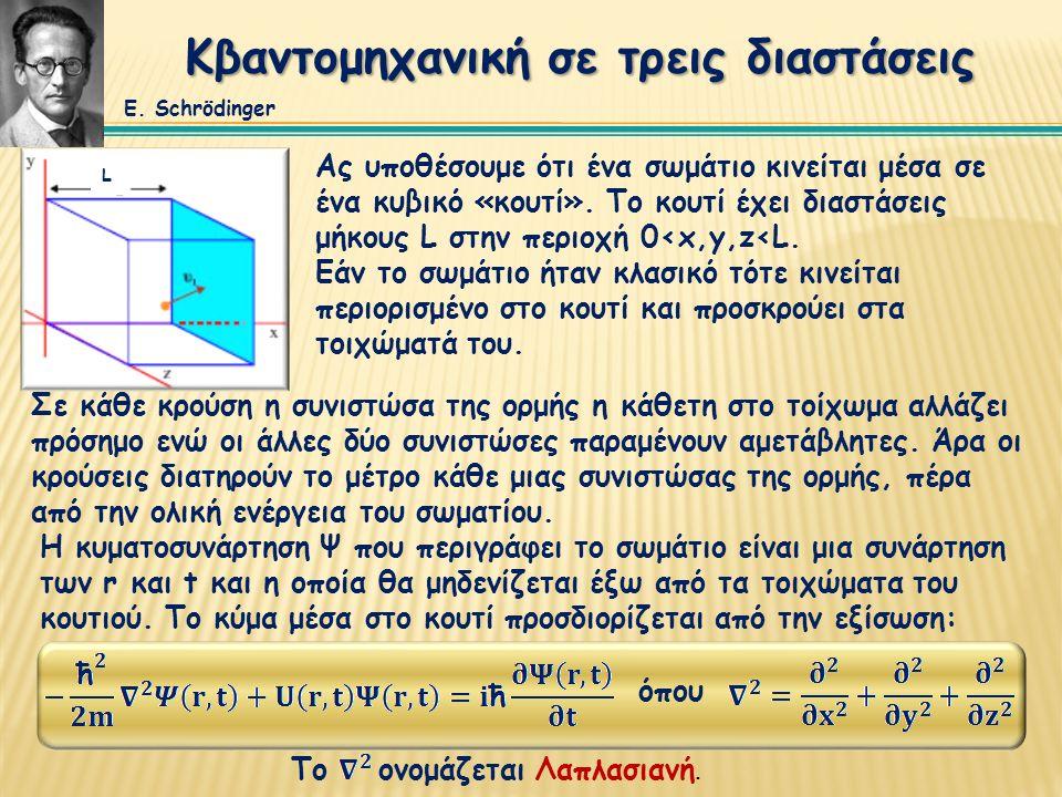 Κβαντομηχανική σε τρεις διαστάσεις L Ας υποθέσουμε ότι ένα σωμάτιο κινείται μέσα σε ένα κυβικό «κουτί». Το κουτί έχει διαστάσεις μήκους L στην περιοχή
