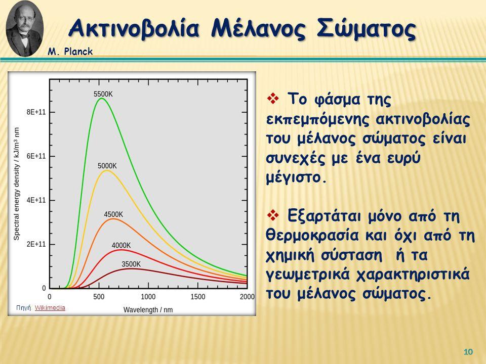 10  Το φάσμα της εκπεμπόμενης ακτινοβολίας του μέλανος σώματος είναι συνεχές με ένα ευρύ μέγιστο.