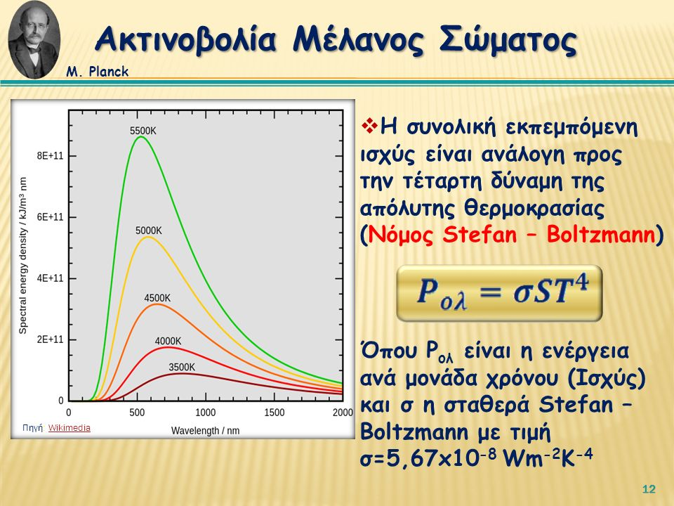 12  Η συνολική εκπεμπόμενη ισχύς είναι ανάλογη προς την τέταρτη δύναμη της απόλυτης θερμοκρασίας (Νόμος Stefan – Boltzmann) Όπου P ολ είναι η ενέργεια ανά μονάδα χρόνου (Ισχύς) και σ η σταθερά Stefan – Boltzmann με τιμή σ=5,67x10 -8 Wm -2 K -4 Ακτινοβολία Μέλανος Σώματος Μ.