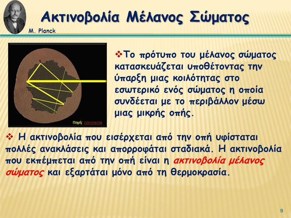 9  Το πρότυπο του μέλανος σώματος κατασκευάζεται υποθέτοντας την ύπαρξη μιας κοιλότητας στο εσωτερικό ενός σώματος η οποία συνδέεται με το περιβάλλον μέσω μιας μικρής οπής.