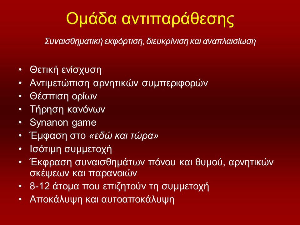 Ομάδα αντιπαράθεσης Συναισθηματική εκφόρτιση, διευκρίνιση και αναπλαισίωση Θετική ενίσχυση Αντιμετώπιση αρνητικών συμπεριφορών Θέσπιση ορίων Τήρηση κανόνων Synanon game Έμφαση στο «εδώ και τώρα» Ισότιμη συμμετοχή Έκφραση συναισθημάτων πόνου και θυμού, αρνητικών σκέψεων και παρανοιών 8-12 άτομα που επιζητούν τη συμμετοχή Αποκάλυψη και αυτοαποκάλυψη
