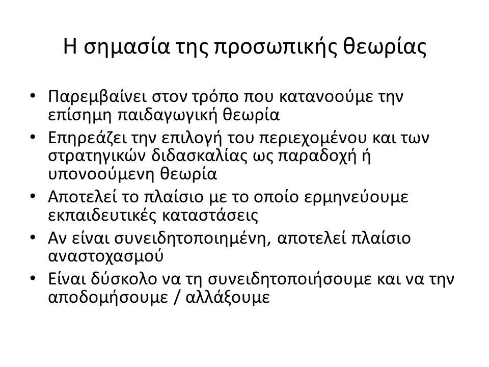 Διλήμματα που αφορούν τη φύση και το ρόλο του μαθητή (Ματσαγγούρας, 1998).