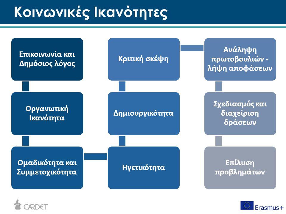 Κοινωνικές Ικανότητες Επικοινωνία και Δημόσιος λόγος Οργανωτική Ικανότητα Ομαδικότητα και Συμμετοχικότητα ΗγετικότηταΔημιουργικότηταΚριτική σκέψη Ανάληψη πρωτοβουλιών - λήψη αποφάσεων Σχεδιασμός και διαχείριση δράσεων Επίλυση προβλημάτων