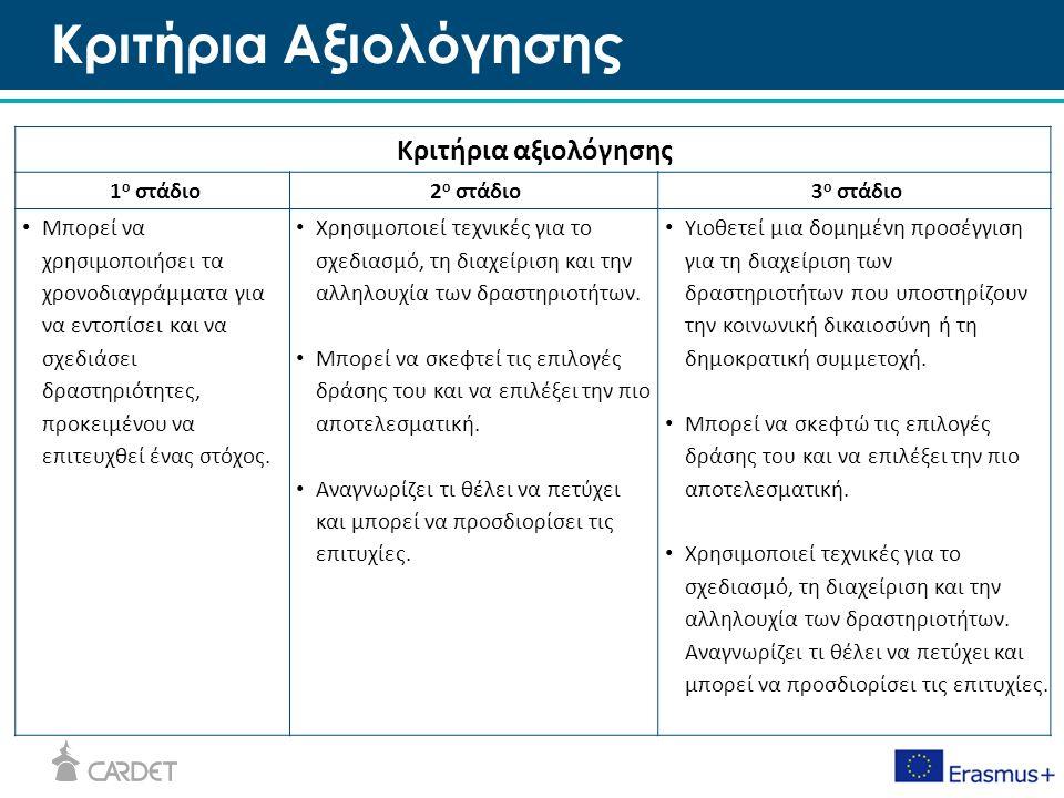 Κριτήρια Αξιολόγησης Κριτήρια αξιολόγησης 1 ο στάδιο2 ο στάδιο3 ο στάδιο Μπορεί να χρησιμοποιήσει τα χρονοδιαγράμματα για να εντοπίσει και να σχεδιάσει δραστηριότητες, προκειμένου να επιτευχθεί ένας στόχος.