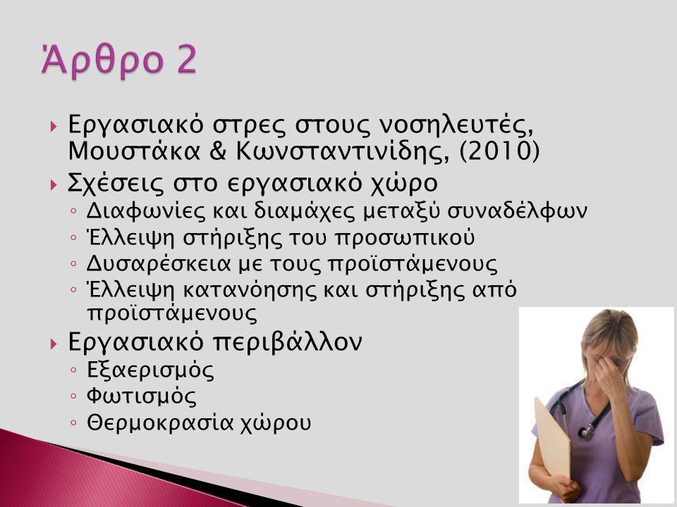  Εργασιακό στρες στους νοσηλευτές, Μουστάκα & Κωνσταντινίδης, (2010)  Σχέσεις στο εργασιακό χώρο ◦ Διαφωνίες και διαμάχες μεταξύ συναδέλφων ◦ Έλλειψη στήριξης του προσωπικού ◦ Δυσαρέσκεια με τους προϊστάμενους ◦ Έλλειψη κατανόησης και στήριξης από προϊστάμενους  Εργασιακό περιβάλλον ◦ Εξαερισμός ◦ Φωτισμός ◦ Θερμοκρασία χώρου