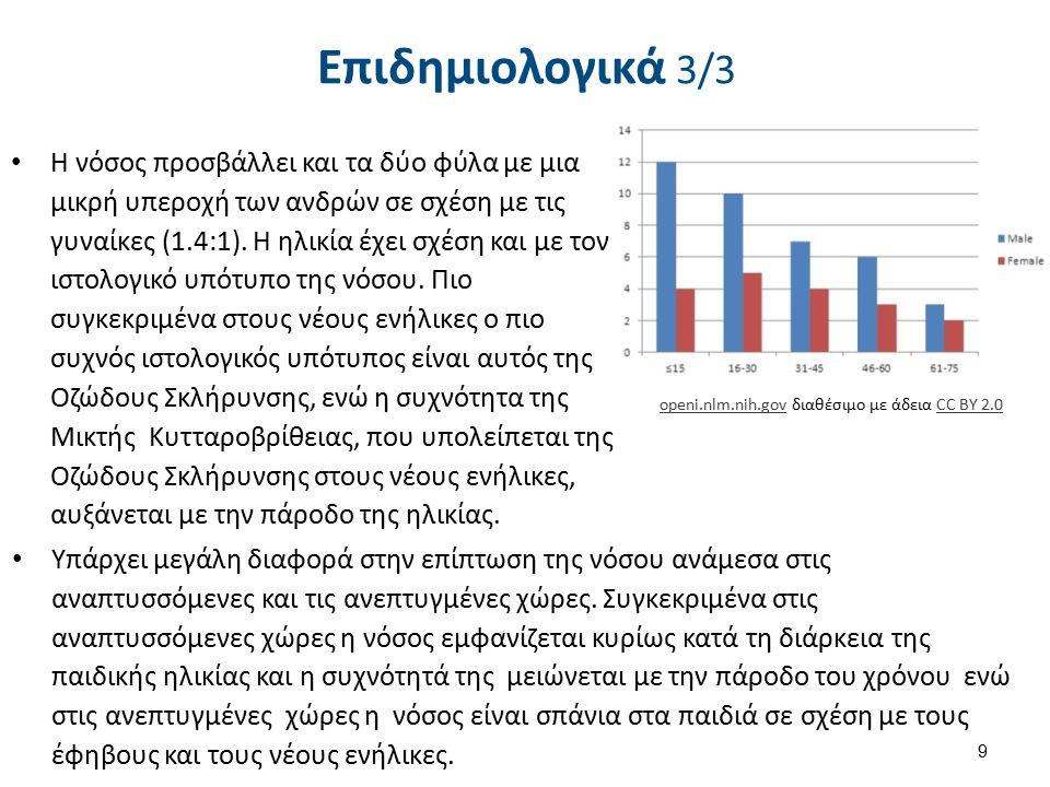 Επιδημιολογικά 3/3 Η νόσος προσβάλλει και τα δύο φύλα με μια μικρή υπεροχή των ανδρών σε σχέση με τις γυναίκες (1.4:1).