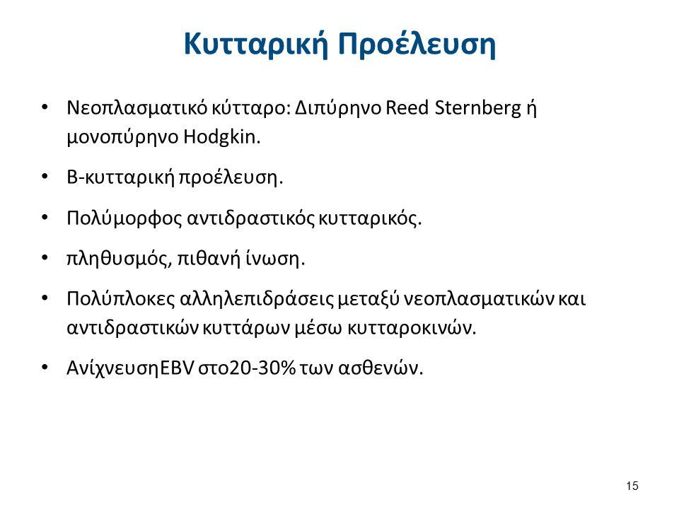 Κυτταρική Προέλευση Νεοπλασματικό κύτταρο: Διπύρηνο Reed Sternberg ή μονοπύρηνο Hodgkin.