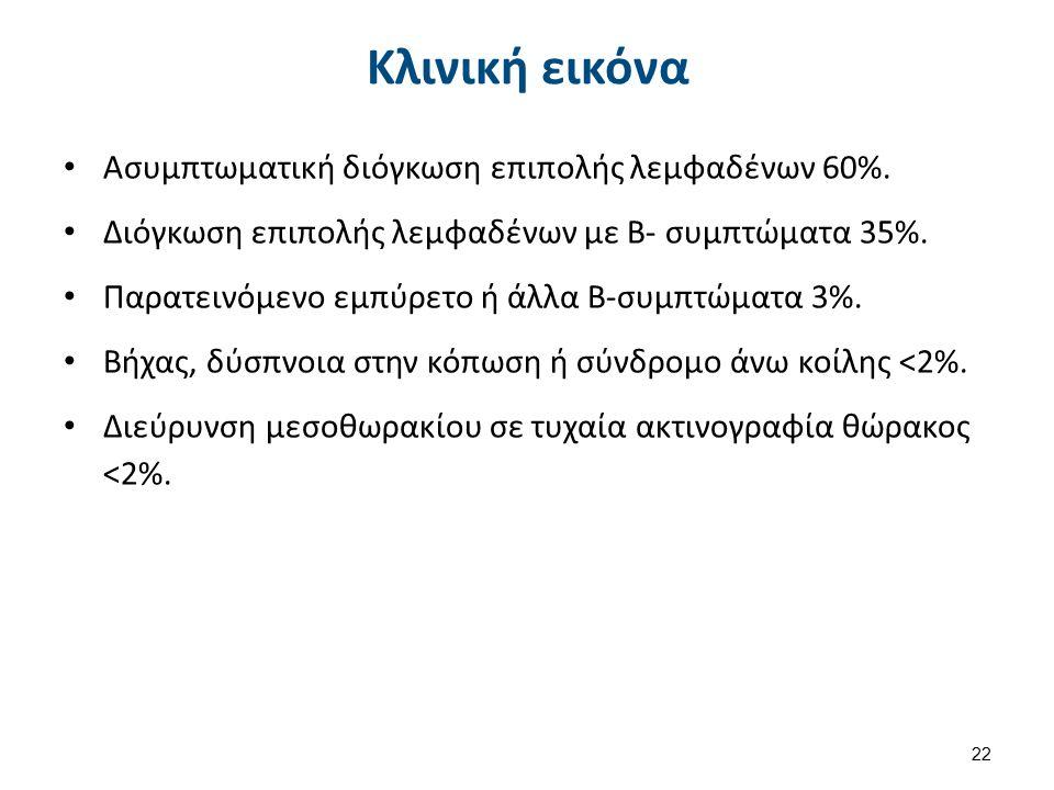 Κλινική εικόνα Ασυμπτωματική διόγκωση επιπολής λεμφαδένων 60%.