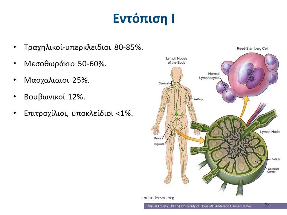 Εντόπιση Ι Τραχηλικοί-υπερκλείδιοι 80-85%. Μεσοθωράκιο 50-60%.
