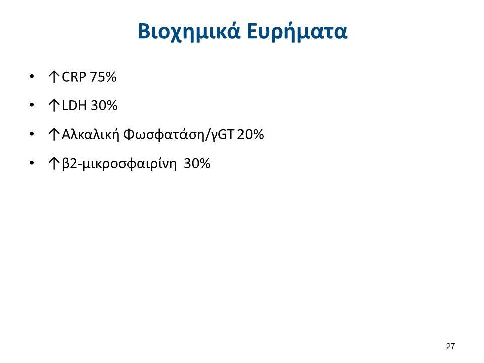 Βιοχημικά Ευρήματα ↑CRP 75% ↑LDH 30% ↑Αλκαλική Φωσφατάση/γGT 20% ↑β2-μικροσφαιρίνη 30% 27