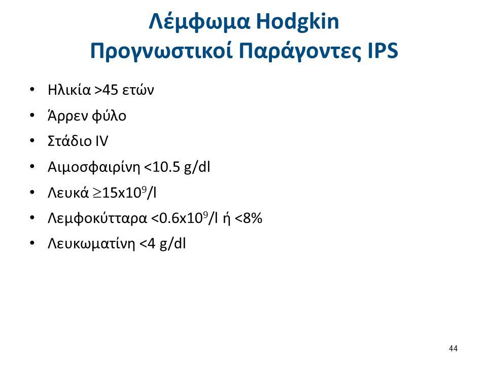 44 Λέμφωμα Hodgkin Προγνωστικοί Παράγοντες IPS Ηλικία >45 ετών Άρρεν φύλο Στάδιο IV Αιμοσφαιρίνη <10.5 g/dl Λευκά  15x10 9 /l Λεμφοκύτταρα <0.6x10 9 /l ή <8% Λευκωματίνη <4 g/dl