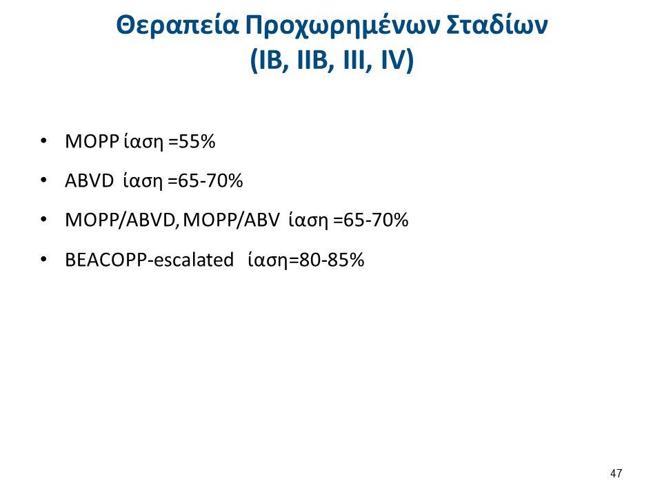 Θεραπεία Προχωρημένων Σταδίων (ΙΒ, ΙΙΒ, ΙΙΙ, ΙV) MOPP ίαση =55% ABVD ίαση =65-70% MOPP/ABVD, MOPP/ABV ίαση =65-70% BEACOPP-escalated ίαση=80-85% 47