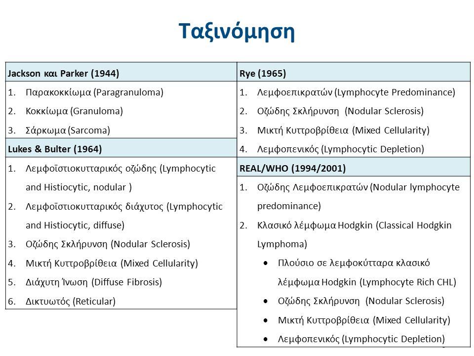 Ταξινόμηση Jackson και Parker (1944) 1.Παρακοκκίωμα (Paragranuloma) 2.Κοκκίωμα (Granuloma) 3.Σάρκωμα (Sarcoma) Lukes & Bulter (1964) 1.Λεμφοϊστιοκυτταρικός οζώδης (Lymphocytic and Histiocytic, nodular ) 2.Λεμφοϊστιοκυτταρικός διάχυτος (Lymphocytic and Histiocytic, diffuse) 3.Οζώδης Σκλήρυνση (Nodular Sclerosis) 4.Μικτή Κυττροβρίθεια (Mixed Cellularity) 5.Διάχυτη Ίνωση (Diffuse Fibrosis) 6.Δικτυωτός (Reticular) 6 Rye (1965) 1.Λεμφοεπικρατών (Lymphocyte Predominance) 2.Οζώδης Σκλήρυνση (Nodular Sclerosis) 3.Μικτή Κυττροβρίθεια (Mixed Cellularity) 4.Λεμφοπενικός (Lymphocytic Depletion) REAL/WHO (1994/2001) 1.Οζώδης Λεμφοεπικρατών (Nodular lymphocyte predominance) 2.Κλασικό λέμφωμα Hodgkin (Classical Hodgkin Lymphoma)  Πλούσιο σε λεμφοκύτταρα κλασικό λέμφωμα Hodgkin (Lymphocyte Rich CHL)  Οζώδης Σκλήρυνση (Nodular Sclerosis)  Μικτή Κυττροβρίθεια (Mixed Cellularity)  Λεμφοπενικός (Lymphocytic Depletion)