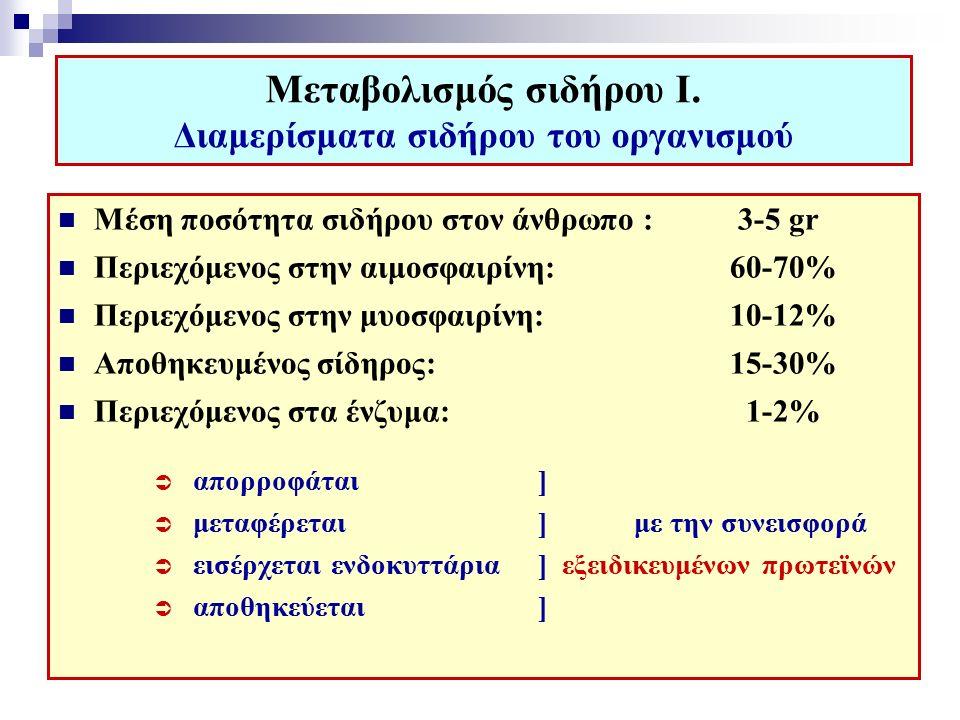 Ο σίδηρος του οργανισμού ανακυκλούται, δεν αποβάλλεται Από το πεπτικό σύστημα απορροφάται μόνον δισθενής Fe Ο ευαπορρόφητος σίδηρος είναι μόνον των ζωϊκών τροφών Ο σίδηρος των φυτικών τροφών δεν απορροφάται Η ημερήσια προσλαμβανόμενη ποσότητα στοιχειακού σιδήρου πλήρους διατροφής κυμαίνεται μεταξύ 5-20 mg To ποσοστό απορρόφησης είναι 5-30% και εξαρτάται από:  την γαστρική έκκριση  το περιεχόμενο του εντέρου  την κινητικότητα του εντέρου και  τις ανάγκες του οργανισμού => Ημερήσια απορροφούμενη ποσότητα Fe: 1-2 mg Μεταβολισμός σιδήρου ΙΙ.