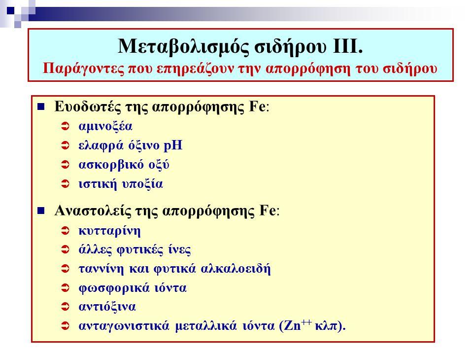Ευοδωτές της απορρόφησης Fe:  αμινοξέα  ελαφρά όξινο pH  ασκορβικό οξύ  ιστική υποξία Αναστολείς της απορρόφησης Fe:  κυτταρίνη  άλλες φυτικές ίνες  ταννίνη και φυτικά αλκαλοειδή  φωσφορικά ιόντα  αντιόξινα  ανταγωνιστικά μεταλλικά ιόντα (Zn ++ κλπ).