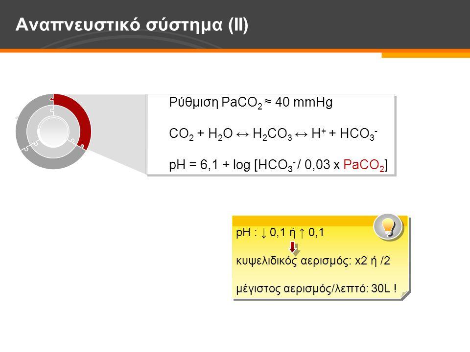 Αναπνευστικό σύστημα (ΙΙ) pH : ↓ 0,1 ή ↑ 0,1 κυψελιδικός αερισμός: x2 ή /2 μέγιστος αερισμός/λεπτό: 30L .