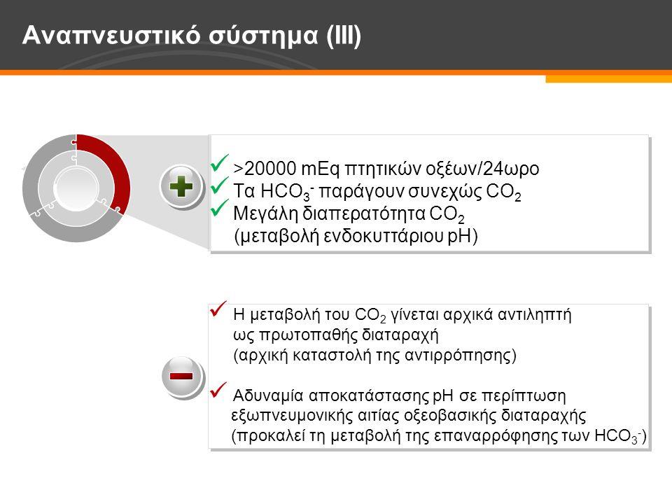 Αναπνευστικό σύστημα (ΙΙΙ)