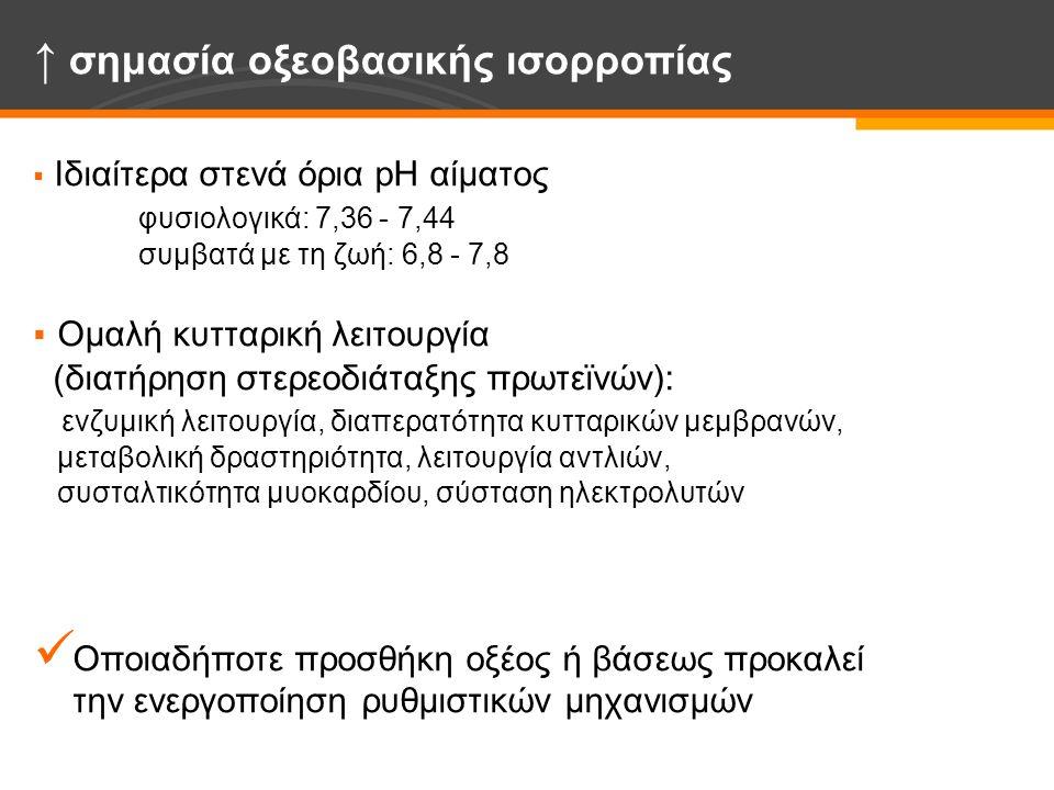 Έναρξη: λίγα λεπτά μετά τη μείωση των HCO 3 - μεγιστοποίηση: 12-24 ώρες αναμενόμενη μείωση της PaCO 2 : 1-1,2 mmHg για κάθε 1 mEq/L μείωσης των HCO 3 - PaCO 2 = 1,5 x [HCO 3 - ] +8 ± 2 (εξίσωση Winter) Κατώτερο όριο PaCO 2 : 10 mmHg Μεγαλύτερη μείωση: συνυπάρχουσα αναπνευστική αλκάλωση Μικρότερη μείωση: αναπνευστική οξέωση, όχι αρκετός χρόνος Αναπνευστική αντιρρόπηση μεταβολικής οξέωσης (Ι)