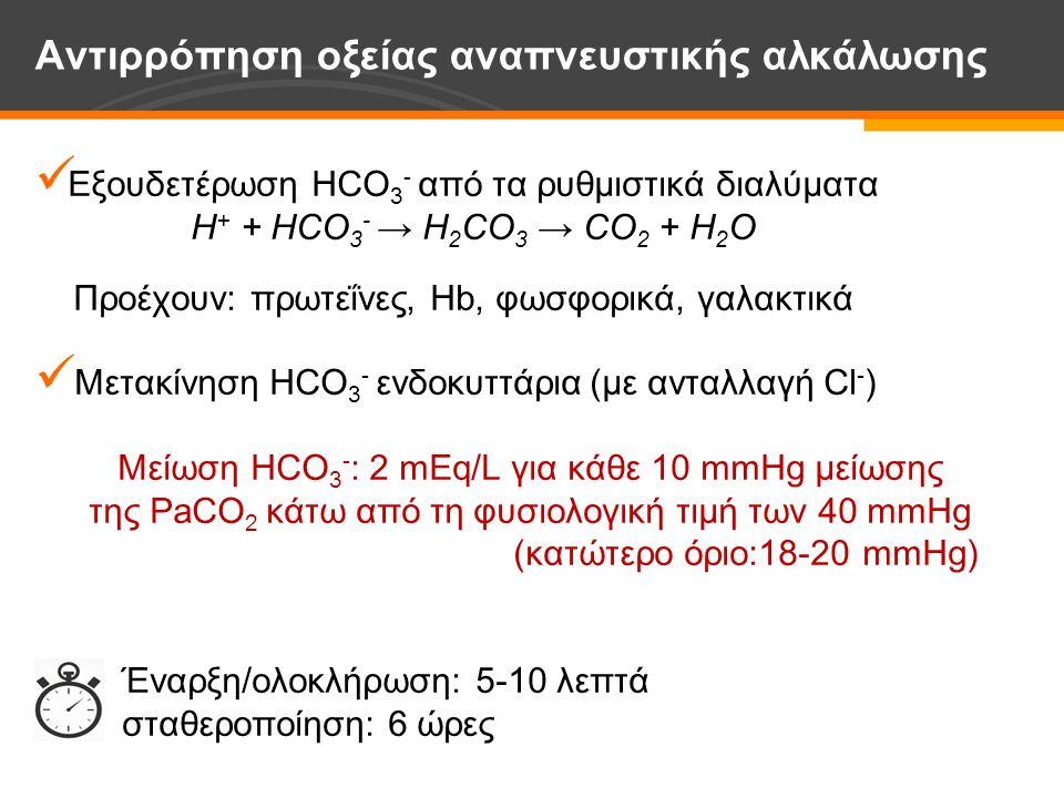Εξουδετέρωση HCO 3 - από τα ρυθμιστικά διαλύματα H + + HCO 3 - → H 2 CO 3 → CO 2 + H 2 O Προέχουν: πρωτεΐνες, Hb, φωσφορικά, γαλακτικά Μετακίνηση HCO 3 - ενδοκυττάρια (με ανταλλαγή Cl - ) Μείωση HCO 3 - : 2 mEq/L για κάθε 10 mmHg μείωσης της PaCO 2 κάτω από τη φυσιολογική τιμή των 40 mmHg (κατώτερο όριο:18-20 mmHg) Έναρξη/ολοκλήρωση: 5-10 λεπτά σταθεροποίηση: 6 ώρες Αντιρρόπηση οξείας αναπνευστικής αλκάλωσης