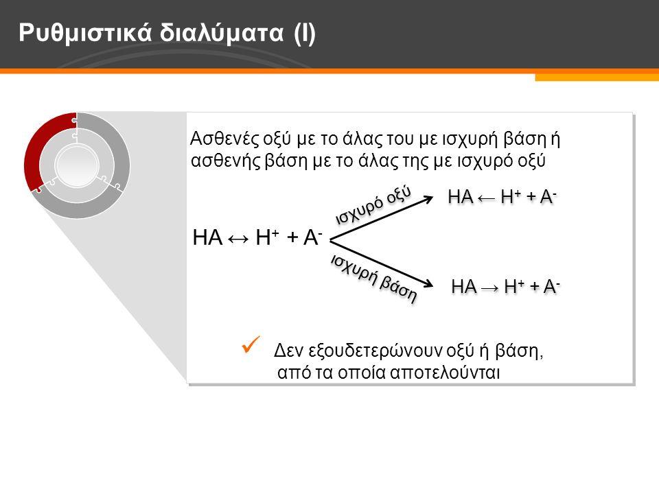 Ρυθμιστικά διαλύματα (I) Ασθενές οξύ με το άλας του με ισχυρή βάση ή ασθενής βάση με το άλας της με ισχυρό οξύ HA ↔ H + + A - Δεν εξουδετερώνουν οξύ ή βάση, από τα οποία αποτελούνται Ασθενές οξύ με το άλας του με ισχυρή βάση ή ασθενής βάση με το άλας της με ισχυρό οξύ HA ↔ H + + A - Δεν εξουδετερώνουν οξύ ή βάση, από τα οποία αποτελούνται HA ← H + + A - HA → H + + A - ισχυρό οξύ ισχυρή βάση