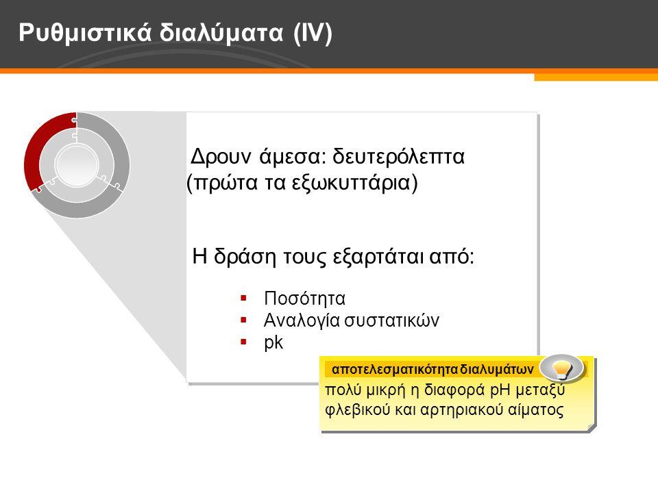 Ρυθμιστικά διαλύματα (IV) Δρουν άμεσα: δευτερόλεπτα (πρώτα τα εξωκυττάρια) Η δράση τους εξαρτάται από:  Ποσότητα  Αναλογία συστατικών  pk Δρουν άμεσα: δευτερόλεπτα (πρώτα τα εξωκυττάρια) Η δράση τους εξαρτάται από:  Ποσότητα  Αναλογία συστατικών  pk πολύ μικρή η διαφορά pH μεταξύ φλεβικού και αρτηριακού αίματος πολύ μικρή η διαφορά pH μεταξύ φλεβικού και αρτηριακού αίματος αποτελεσματικότητα διαλυμάτων