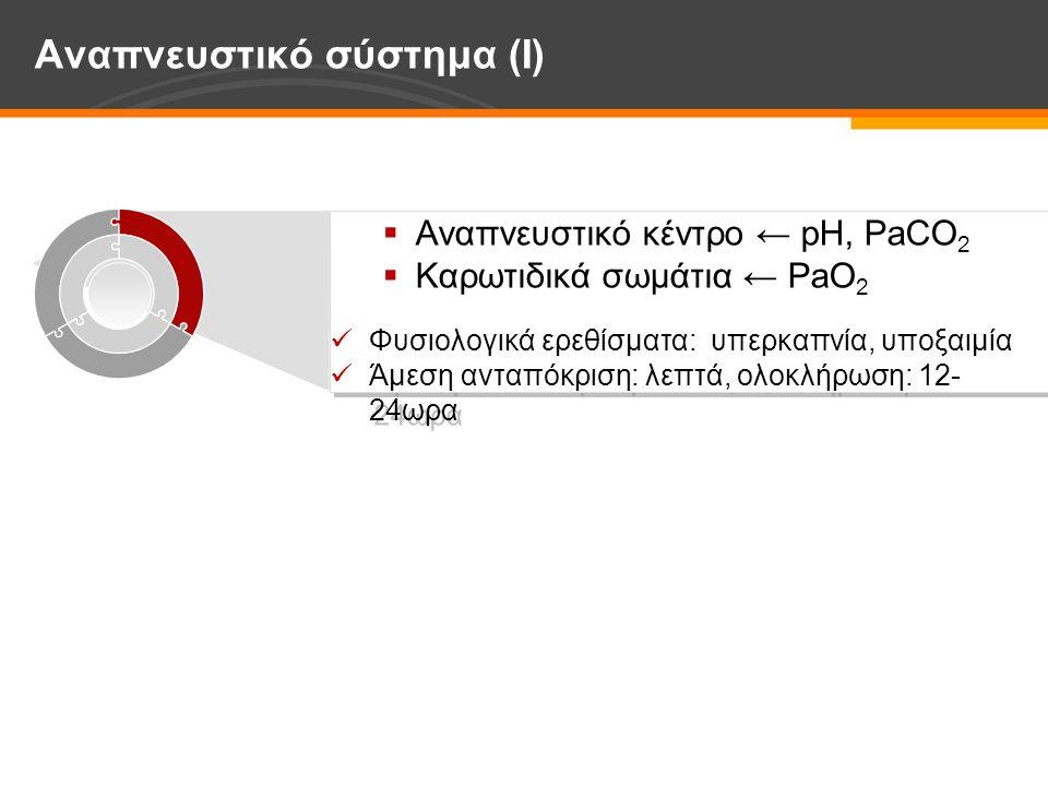 Αντιρρόπηση από τους νεφρούς ↓ έκκρισης H + ↓ επαναρρόφησης HCO 3 -  Εγγύς: ↓ επαναρρόφηση HCO 3 -  Άπω: ↑ ποσότητες HCO 3 - (όμως ↓ δυνατότητα επαναρρόφησης)  Αθροιστικά: ↓ έκκριση Η + (↓ τιτλοποιήσιμης οξύτητας και ΝΗ 4 + ) → αποβολή αυξημένων ποσοτήτων HCO 3 - Αντιρρόπηση χρόνιας αναπνευστικής αλκάλωσης (Ι)