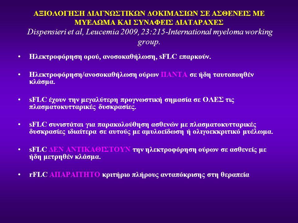 AΞΙΟΛΟΓΗΣΗ ΔΙΑΓΝΩΣΤΙΚΩΝ ΔΟΚΙΜΑΣΙΩΝ ΣΕ ΑΣΘΕΝΕΙΣ ΜΕ ΜΥΕΛΩΜΑ ΚΑΙ ΣΥΝΑΦΕΙΣ ΔΙΑΤΑΡΑΧΕΣ Dispensieri et al, Leucemia 2009, 23:215-Ιnternational myeloma worki