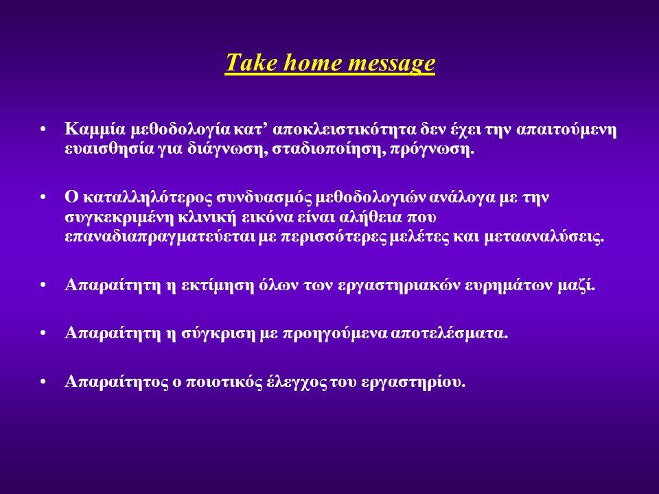 Take home message Καμμία μεθοδολογία κατ' αποκλειστικότητα δεν έχει την απαιτούμενη ευαισθησία για διάγνωση, σταδιοποίηση, πρόγνωση. Ο καταλληλότερος