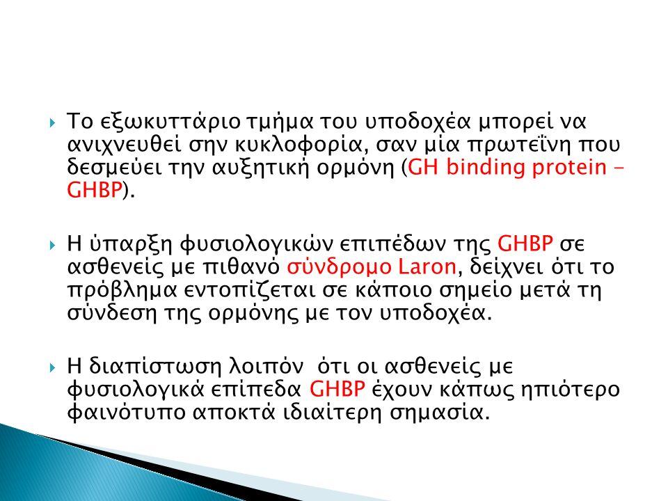  Το εξωκυττάριο τμήμα του υποδοχέα μπορεί να ανιχνευθεί σην κυκλοφορία, σαν μία πρωτεΐνη που δεσμεύει την αυξητική ορμόνη (GH binding protein - GHBP).