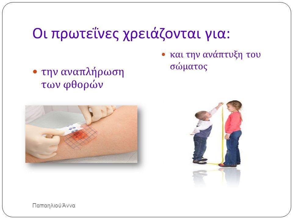 Συνιστώμενη πρόσληψη Ενήλικες : 0,8 -1 γρ πρωτείνης / κιλό σωματικού βάρους Αυξημένες ανάγκες έχουν : τα παιδιά σε φάση ανάπτυξης Έφηβοι Γυναίκες σε εγκυμοσύνη και θηλασμό Αθλητές Άτομα σε κατάσταση στρες π.