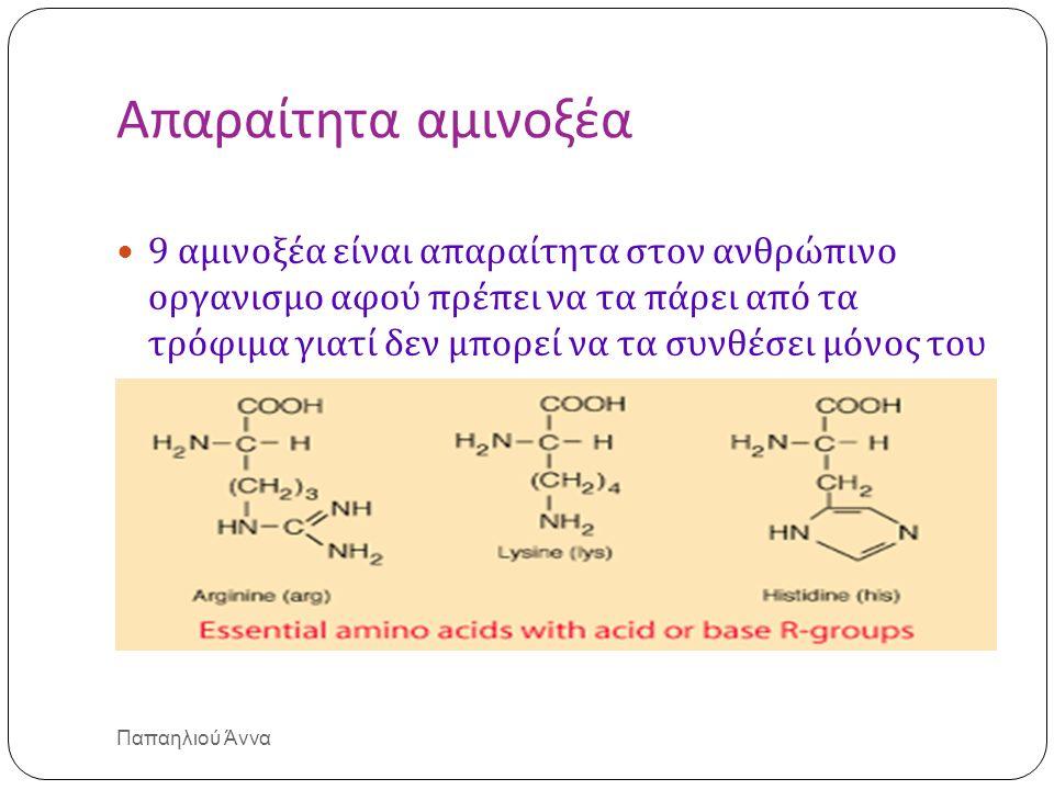 Απαραίτητα αμινοξέα Ιστιδίνη Λευκίνη Ισολευκίνη Λυσίνη Μεθειονίνη Φαινυλαλανίνη Θρεονίνη Τρυπτοφάνη Βαλίνη Παπαηλιού Άννα