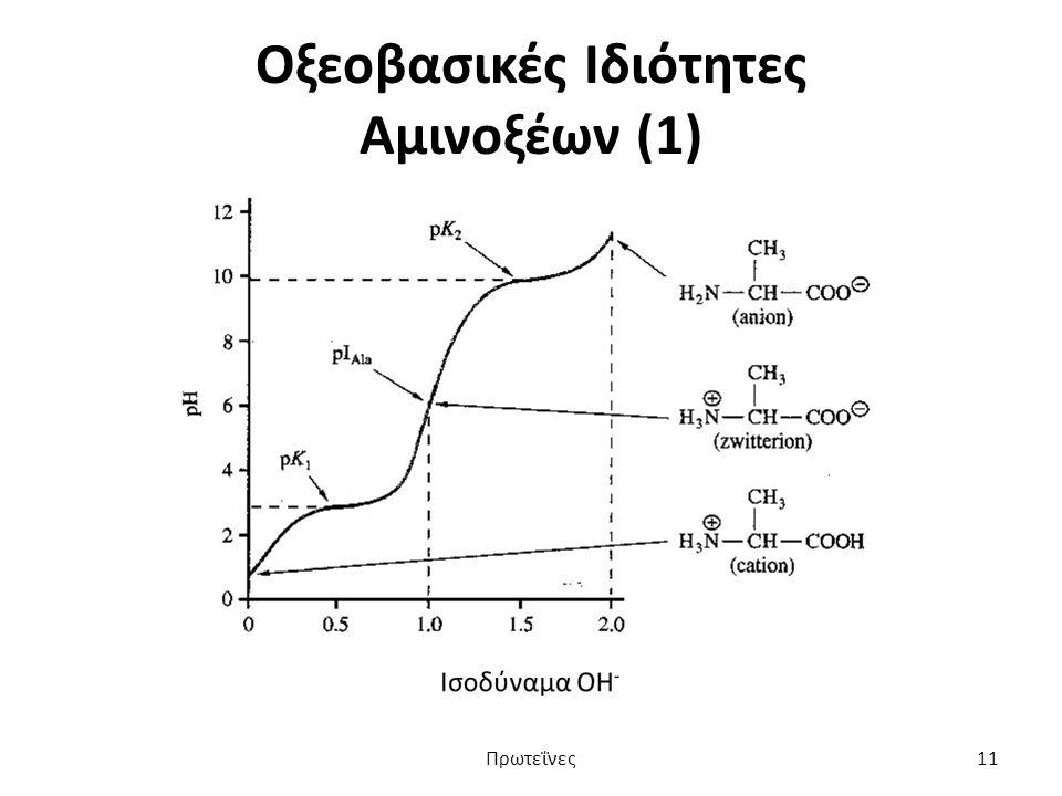 Οξεοβασικές Ιδιότητες Αμινοξέων (1) Πρωτεΐνες11