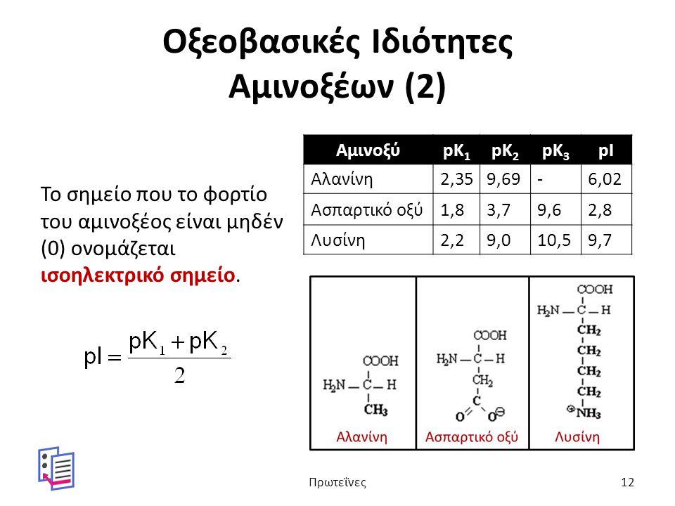 Οξεοβασικές Ιδιότητες Αμινοξέων (2) Το σημείο που το φορτίο του αμινοξέος είναι μηδέν (0) ονομάζεται ισοηλεκτρικό σημείο.