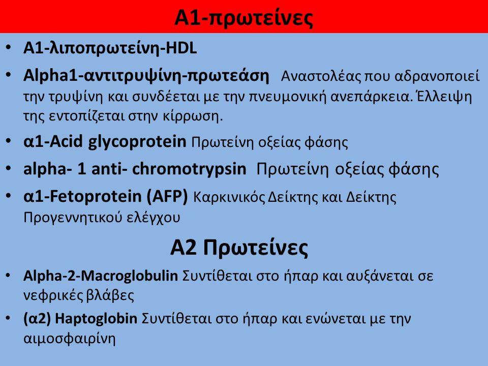 Α1-πρωτείνες A1-λιποπρωτείνη-HDL Alpha1-αντιτρυψίνη-πρωτεάση Αναστολέας που αδρανοποιεί την τρυψίνη και συνδέεται με την πνευμονική ανεπάρκεια.