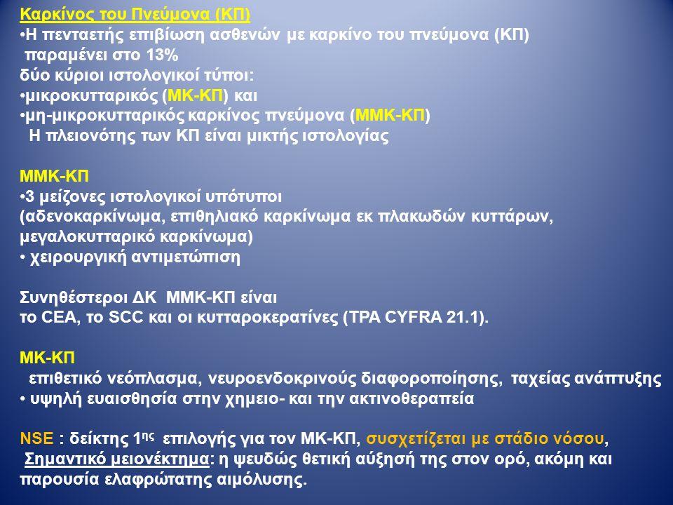 Καρκίνος του Πνεύμονα (ΚΠ) Η πενταετής επιβίωση ασθενών με καρκίνο του πνεύμονα (ΚΠ) παραμένει στο 13% δύο κύριοι ιστολογικοί τύποι: μικροκυτταρικός (ΜΚ-ΚΠ) και μη-μικροκυτταρικός καρκίνος πνεύμονα (ΜΜΚ-ΚΠ) Η πλειονότης των ΚΠ είναι μικτής ιστολογίας ΜΜΚ-ΚΠ 3 μείζονες ιστολογικοί υπότυποι (αδενοκαρκίνωμα, επιθηλιακό καρκίνωμα εκ πλακωδών κυττάρων, μεγαλοκυτταρικό καρκίνωμα) χειρουργική αντιμετώπιση Συνηθέστεροι ΔΚ ΜΜΚ-ΚΠ είναι το CEA, το SCC και οι κυτταροκερατίνες (TPA CYFRA 21.1).
