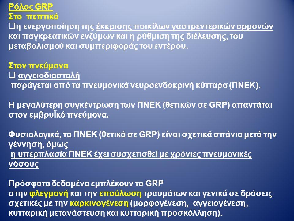 Ρόλος GRP Στο πεπτικό  η ενεργοποίηση της έκκρισης ποικίλων γαστρεντερικών ορμονών και παγκρεατικών ενζύμων και η ρύθμιση της διέλευσης, του μεταβολισμού και συμπεριφοράς του εντέρου.