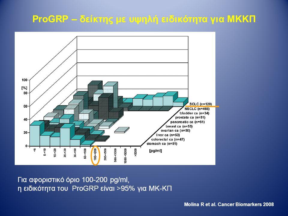 ProGRP – δείκτης με υψηλή ειδικότητα για ΜΚΚΠ Molina R et al.