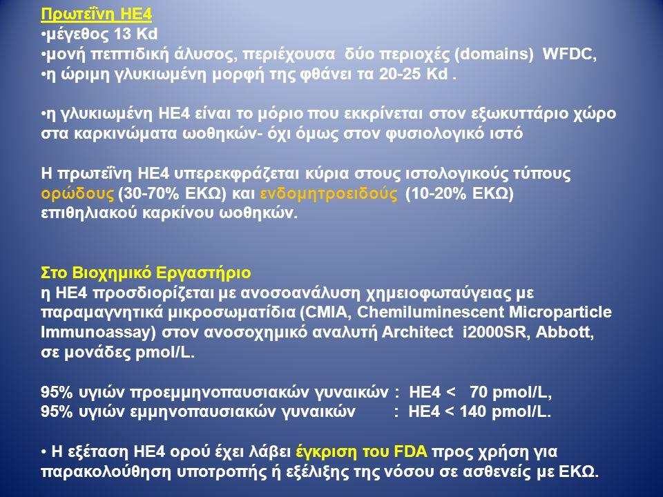 Πρωτεΐνη HE4 μέγεθος 13 Kd μονή πεπτιδική άλυσος, περιέχουσα δύο περιοχές (domains) WFDC, η ώριμη γλυκιωμένη μορφή της φθάνει τα 20-25 Kd.