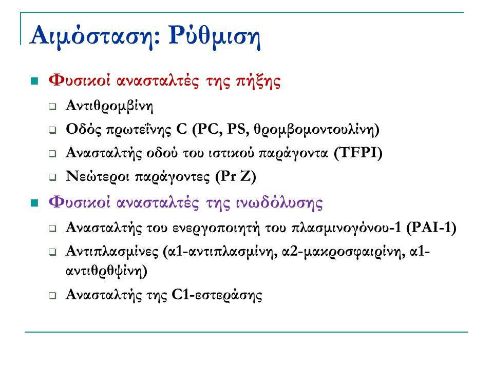 Αιμόσταση: Ρύθμιση Φυσικοί ανασταλτές της πήξης  Αντιθρομβίνη  Οδός πρωτεΐνης C (PC, PS, θρομβομοντουλίνη)  Ανασταλτής οδού του ιστικού παράγοντα (TFPI)  Νεώτεροι παράγοντες (Pr Z) Φυσικοί ανασταλτές της ινωδόλυσης  Ανασταλτής του ενεργοποιητή του πλασμινογόνου-1 (PAI-1)  Αντιπλασμίνες (α1-αντιπλασμίνη, α2-μακροσφαιρίνη, α1- αντιθρθψίνη)  Ανασταλτής της C1-εστεράσης