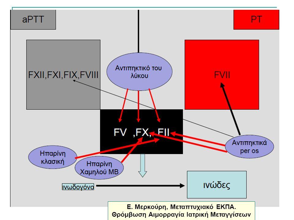 Ε. Μερκούρη, Μεταπτυχιακό ΕΚΠΑ. Θρόμβωση Αιμορραγία Ιατρική Μεταγγίσεων