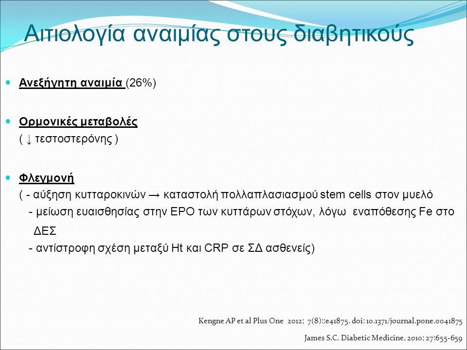 Αιτιολογία αναιμίας στους διαβητικούς Ανεξήγητη αναιμία (26%) Ορμονικές μεταβολές ( ↓ τεστοστερόνης ) Φλεγμονή ( - αύξηση κυτταροκινών → καταστολή πολ