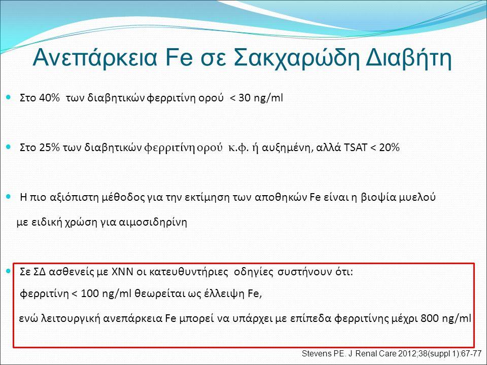 Στο 40% των διαβητικών φερριτίνη ορού < 30 ng/ml Στο 25% των διαβητικών φερριτίνη ορού κ.φ.