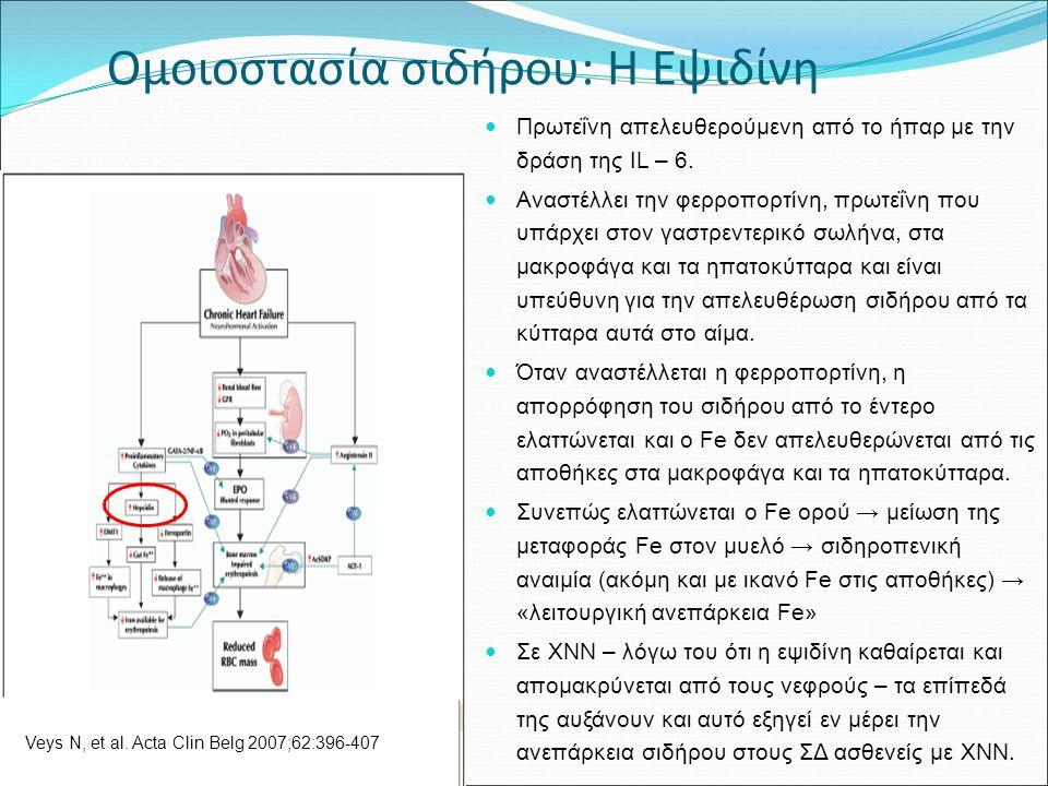 Πρωτεΐνη απελευθερούμενη από το ήπαρ με την δράση της IL – 6. Αναστέλλει την φερροπορτίνη, πρωτεΐνη που υπάρχει στον γαστρεντερικό σωλήνα, στα μακροφά