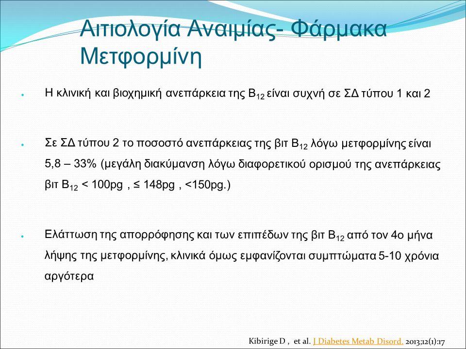 Αιτιολογία Αναιμίας- Φάρμακα Μετφορμίνη ● Η κλινική και βιοχημική ανεπάρκεια της Β 12 είναι συχνή σε ΣΔ τύπου 1 και 2 ● Σε ΣΔ τύπου 2 το ποσοστό ανεπάρκειας της βιτ Β 12 λόγω μετφορμίνης είναι 5,8 – 33% (μεγάλη διακύμανση λόγω διαφορετικού ορισμού της ανεπάρκειας βιτ Β 12 < 100pg, ≤ 148pg, <150pg.) ● Ελάττωση της απορρόφησης και των επιπέδων της βιτ Β 12 από τον 4ο μήνα λήψης της μετφορμίνης, κλινικά όμως εμφανίζονται συμπτώματα 5-10 χρόνια αργότερα Kibirige D, et al.