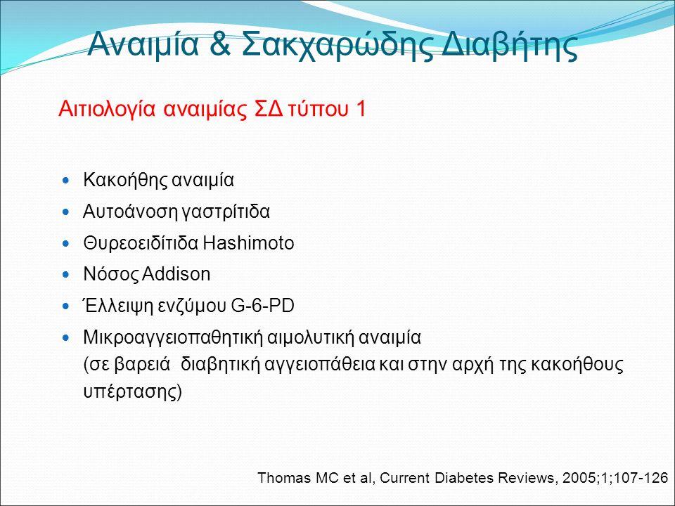 Αιτιολογία αναιμίας ΣΔ τύπου 1 Κακοήθης αναιμία Αυτοάνοση γαστρίτιδα Θυρεοειδίτιδα Hashimoto Νόσος Addison Έλλειψη ενζύμου G-6-PD Μικροαγγειοπαθητική αιμολυτική αναιμία (σε βαρειά διαβητική αγγειοπάθεια και στην αρχή της κακοήθους υπέρτασης) Thomas MC et al, Current Diabetes Reviews, 2005;1;107-126 Αναιμία & Σακχαρώδης Διαβήτης