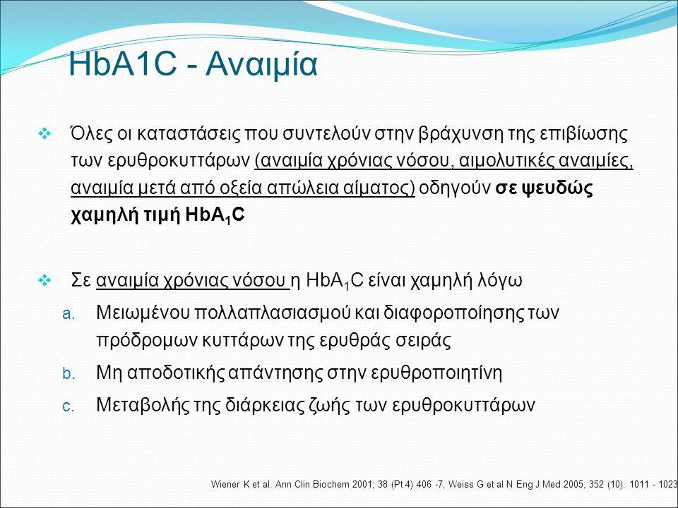  Όλες οι καταστάσεις που συντελούν στην βράχυνση της επιβίωσης των ερυθροκυττάρων (αναιμία χρόνιας νόσου, αιμολυτικές αναιμίες, αναιμία μετά από οξεία απώλεια αίματος) οδηγούν σε ψευδώς χαμηλή τιμή HbA 1 C  Σε αναιμία χρόνιας νόσου η HbA 1 C είναι χαμηλή λόγω a.